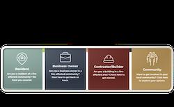 Rebuild Northbay User Categories