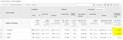 Google Analytics Devices