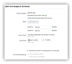 Facebook Ads Budget and Schedule