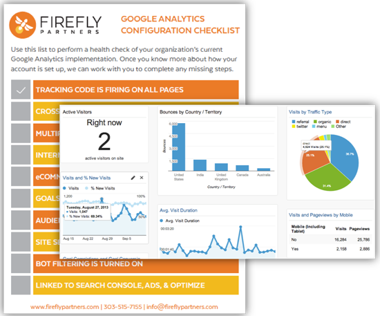 Google Analytics Checklist