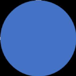 circle test