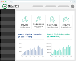 example of the 360MatchPro analytics dashboard including total donations, value of matches submitted and more.
